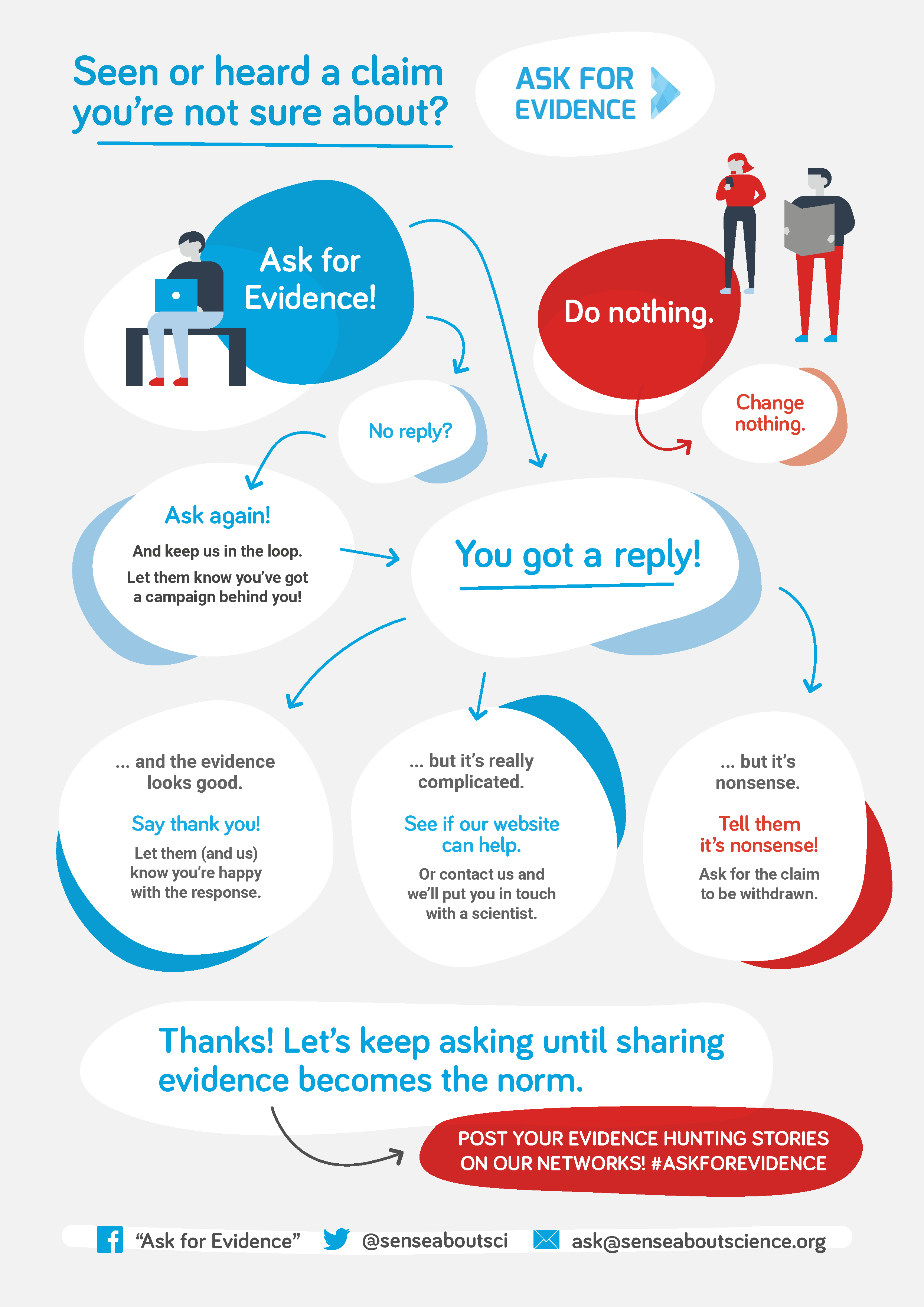 Infographic on how to ask for evidence