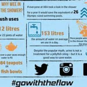 #Gowiththeflow campaign